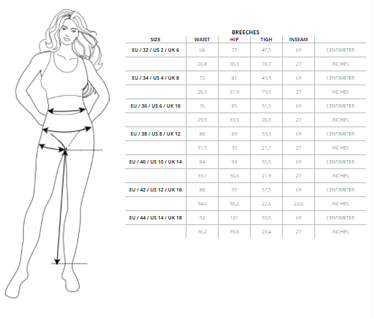 ps of sweden size guide breeches